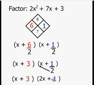 72 best images about Quadratics Unit on Pinterest | Quadratic ...