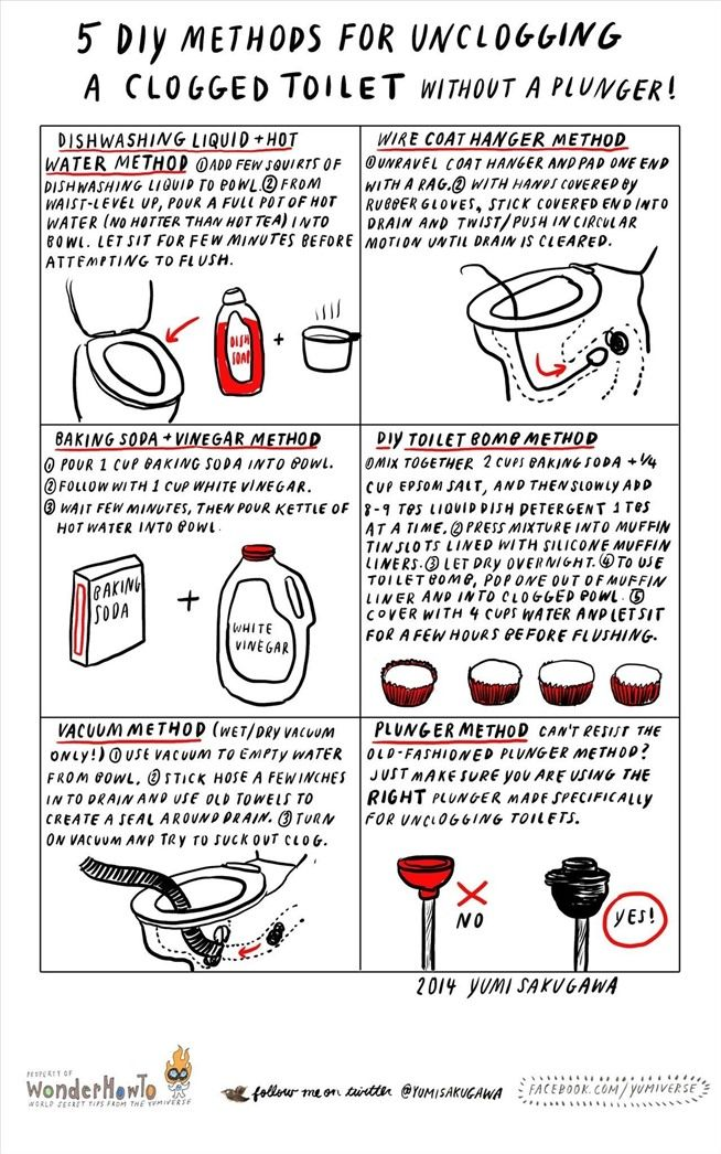 5 DIY Methods for Unclogging a Clogged Toilet Without a Plunger « The Secret Yumiverse