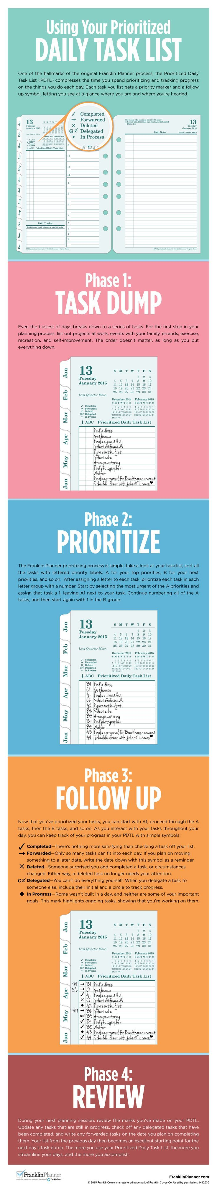 Your Refresher's Course: How to Use the FranklinPlanner System