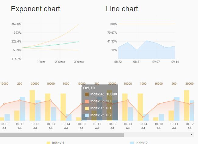 A robust #jQuery/HTML5 #chart / graph plugin which helps you draw a wide variety of animated, customizable graphics and charts using HTML5 canvas API.