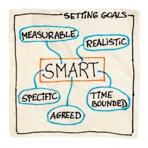 goal setting smart goal motivating employees