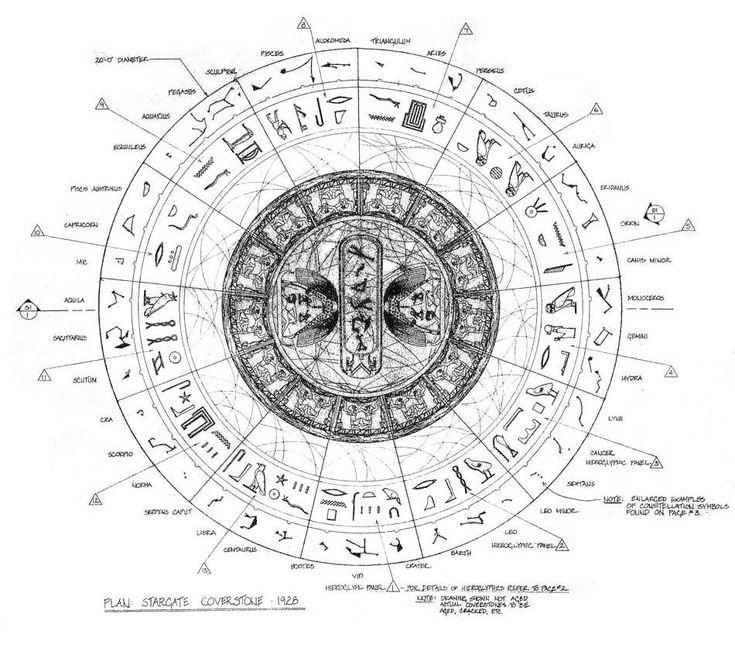 Stargate coverstone
