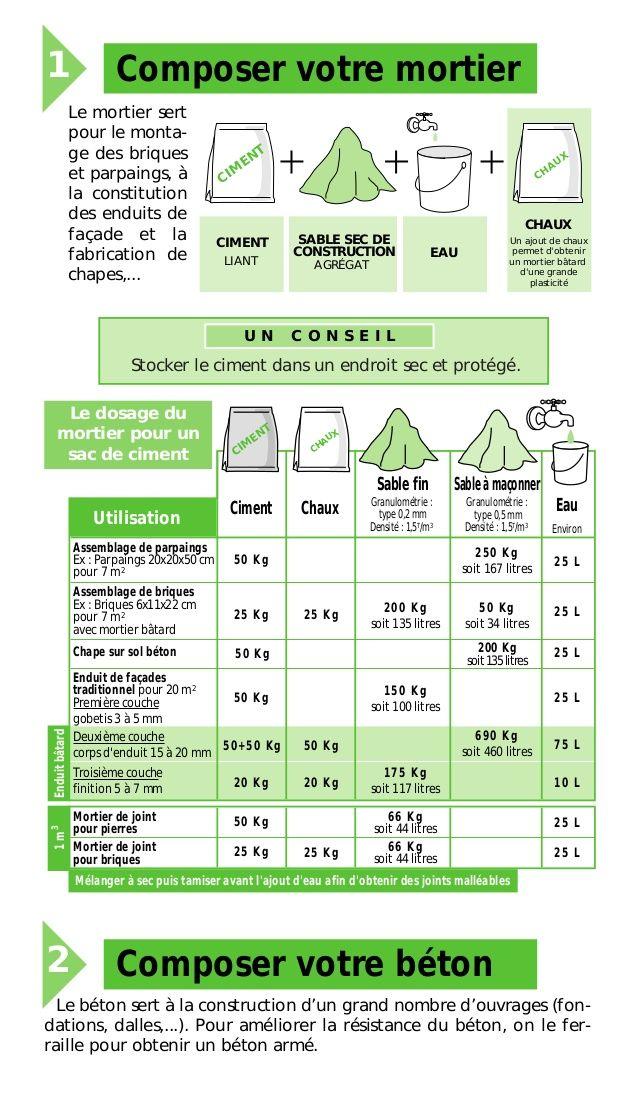 Dosage Mortier Ciment Recherche Google Mortier Ciment Ciment Mortier