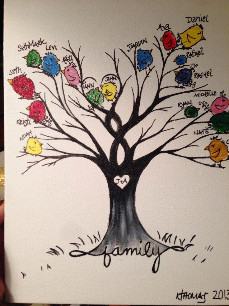 Thomas Family Tree 2013, bird thumb prints Family Tree ...