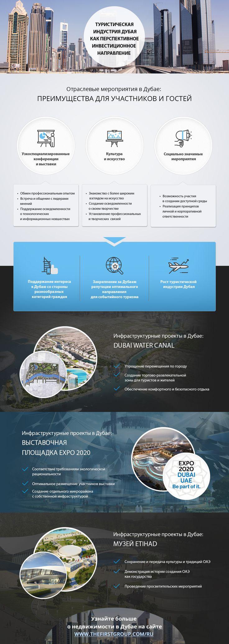 Туристическая индустрия Дубая как перспективное инвестиционное направление