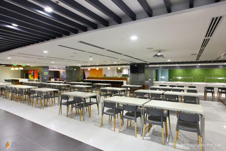 Open Ceiling Lighting Retail
