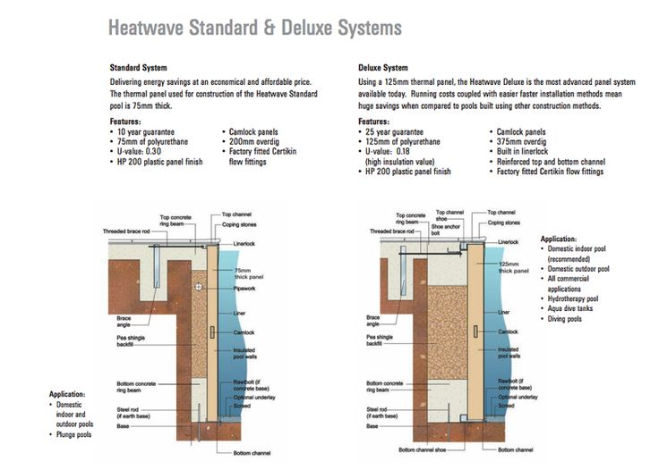 125 best technical images on pinterest allotment design architect drawing and architectural for Swimming pool construction drawings