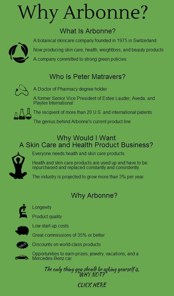 The Arbonne Business Opportunity. Where will you be in 5 years if you keep doing the same thing? Dare to dream big and have endless possibility! Let me show you, how you can start your own business and grow into an extraordinary person you are meant to be. With the freedom you deserve to have. Arbonne Independent Consultant ID: 441279362 https://m.facebook.com/profile.php?id=1571726939776662&ref=bookmark