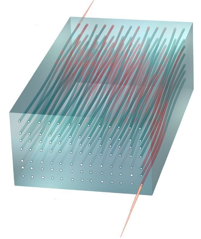 For the first time, physicists have built a two-dimensional experimental system that allows them to study the physical properties of materials that were theorized to exist only in four-dimensional space. An international team of researchers from Penn State, ETH Zurich in Switzerland, the University of Pittsburgh, and the Holon Institute of Technology in Israel have demonstrated that the behavior of particles of light can be made to match predictions about the four-dimensional version of the…