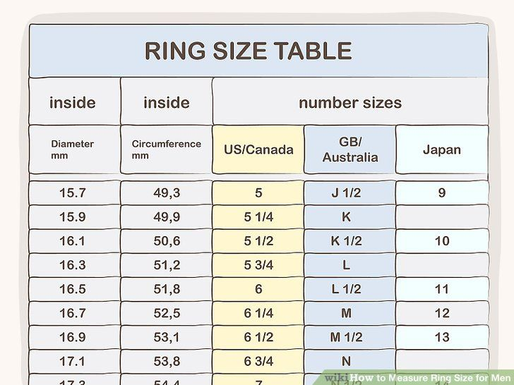 Mens Thumb Ring Size Chart In 2020 Ring Sizes Chart Printable Ring Size Chart Thumb Rings Men