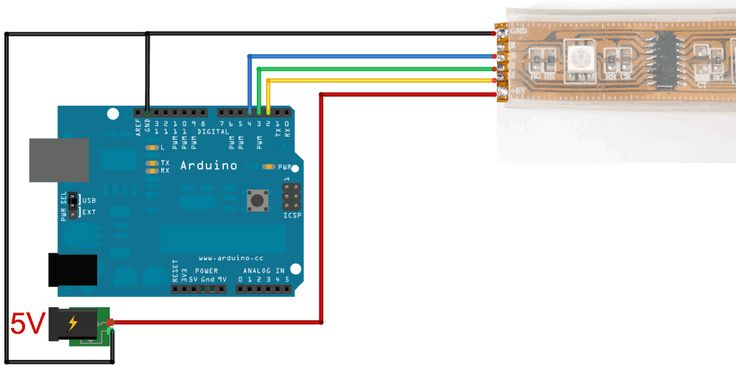 Best images about smarthome arduino led on pinterest