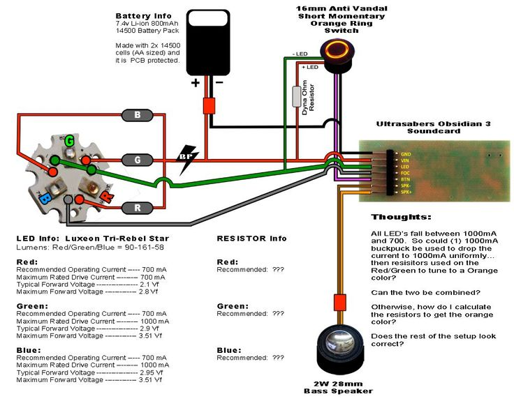 ef4f19375015340dd23c9fbba74919af lightsaber hilt pictures of lightsaber wiring diagram meyers e47 switch wiring diagram 12 Volt Switch Wiring Diagram at readyjetset.co