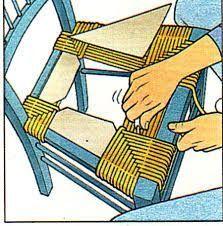 Resultado de imagen de rempaillage chaise avec tissu
