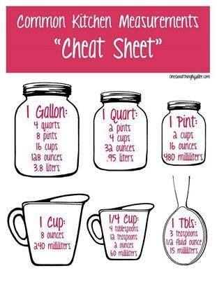 Handy measurement tips!!!