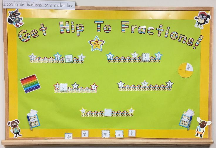Hip Classroom Decor : Images about bulletin board inspirations on