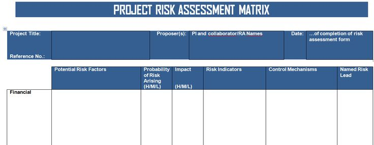 Get Project Risk Matrix Template in Word Format – Project Management Templates and Certification