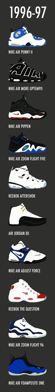 Nike, reebok, Jordan, penny, foamposite one, Pippen, air, the question, Kidd, sneakers