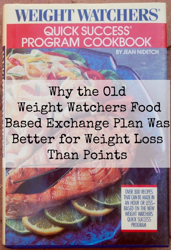 17 best images about weight watchers 1980s on pinterest - Cuisine weight watchers ...