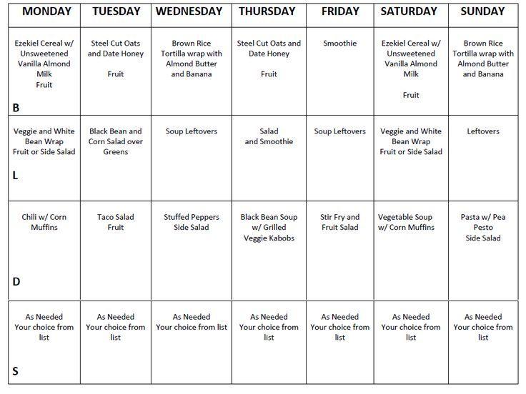 Daniel Fast Meal Planning Worksheet Worksheets Tutsstar