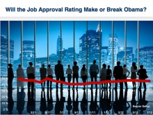 Obama Job Approval Rating via @iCharts by @Gallup #elections #chart