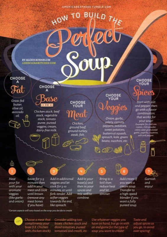 There's a science behind making the perfect soup.