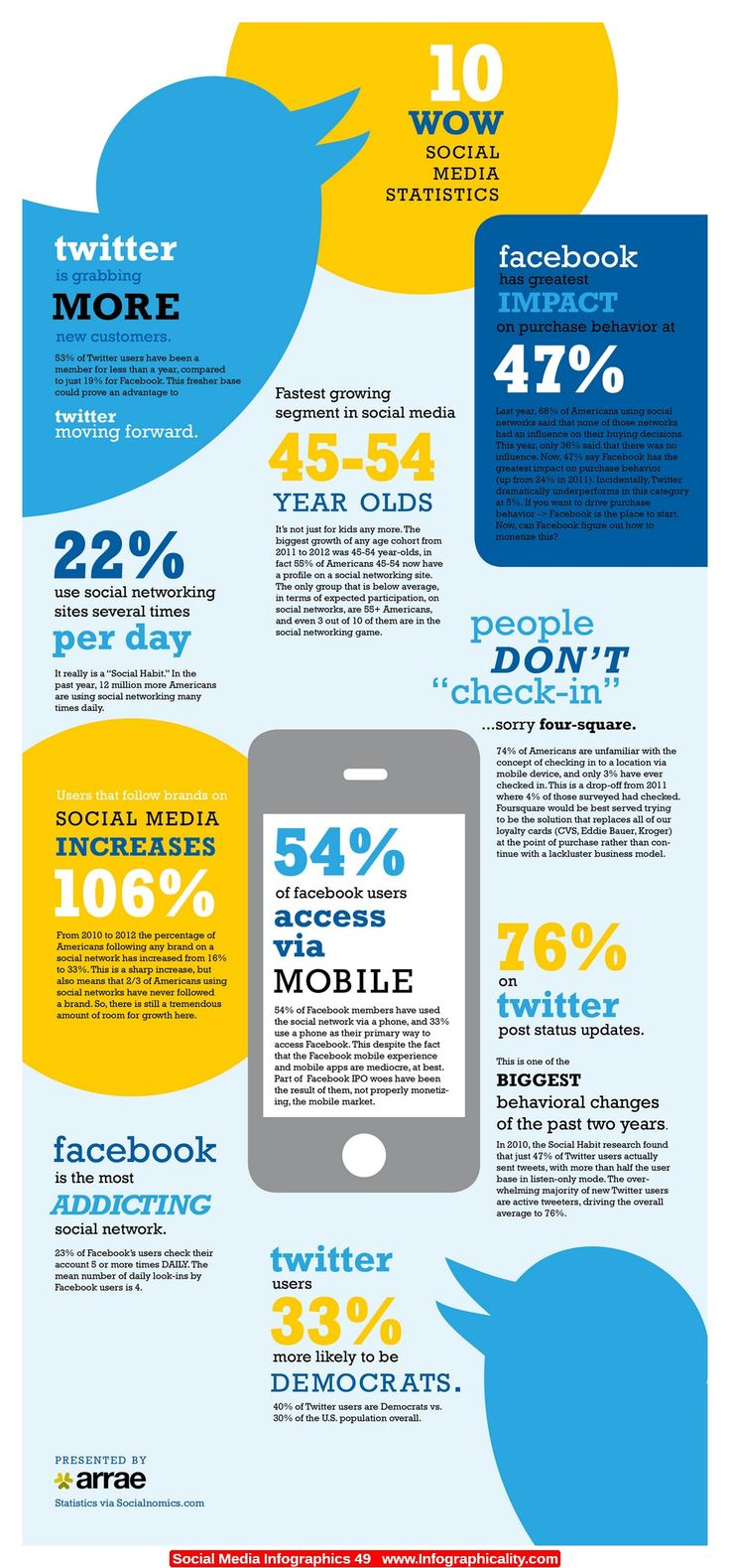 The World's 21 Most Important Social Media Sites and Apps ...