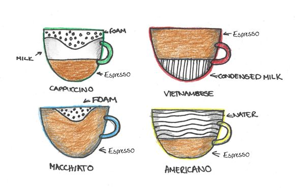 How We Pour The Perfect Cup Of Coffee | Free People Blog