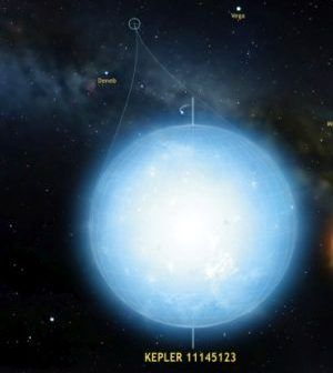 Η ΑΠΟΚΑΛΥΨΗ ΤΟΥ ΕΝΑΤΟΥ ΚΥΜΑΤΟΣ: Αστεροσεισμολογία – Αστροφυσική: Παρατηρήθηκε το μ...