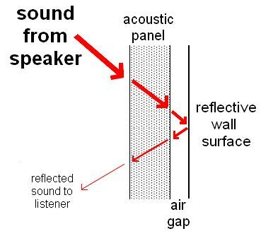 1000 images about audio on pinterest audiophile