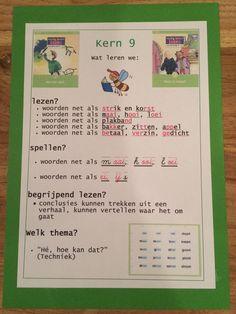 Kern 9. Doelenkaarten per kern voor Veilig Leren Lezen 2e maanversie, om de leerdoelen voor de leerlingen, de ouders en jezelf inzichtelijk te maken. Ik kan je het bestand mailen, achtergrond is gekleurd karton 270 grams, in dit geval in dezelfde kleur als de kern.