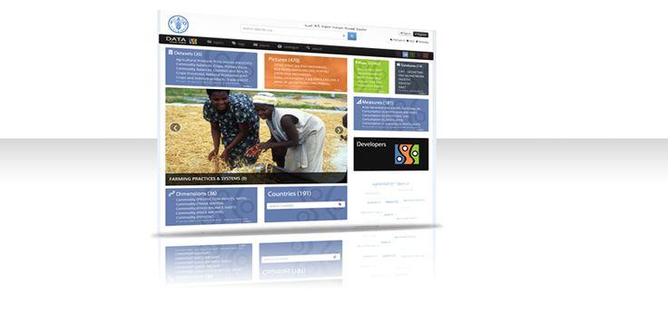 FAO data