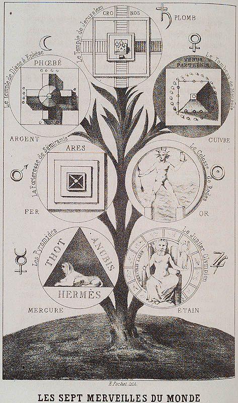 """From Eliphas Levi's """"Histoire de la Magie"""" 1860."""