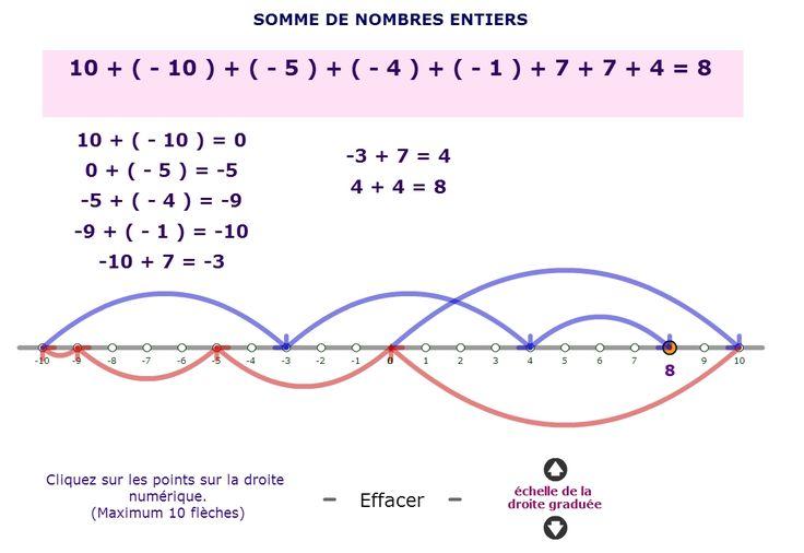 Une droite numérique interactive pour aborder facilement les calculs en ligne à la manière des « sauts de puces » et découvrir le sens de l'addition et de la soustraction à l'aide d'une représentation graphique adaptée.