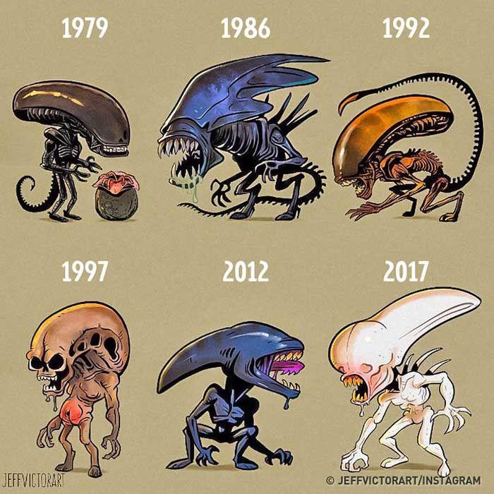 Evolution of Alien TV /& Movie Gift Him Her Funny Sci-Fi Hoodie