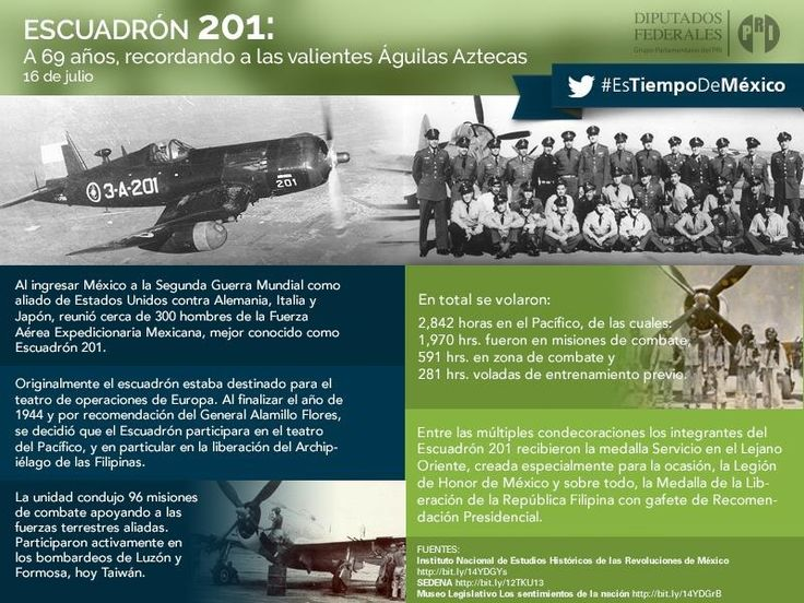 Infografia sobre el Escuadron de pelea 201 de la Fuerza Aérea Expedicionaria Mexicana, participó en el frente del pacifico en la II Guerra Mundial con los Aliados.