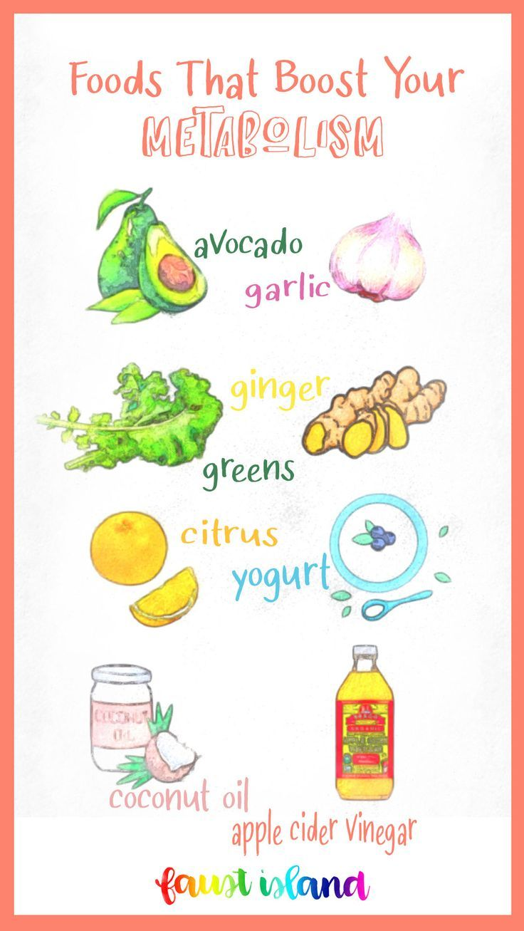 Foods That Boost Your Metabolism Naturally Metabolism Boosting