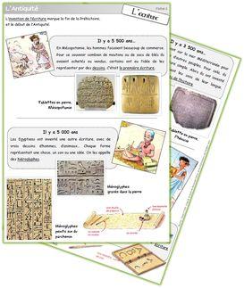 L'invention de l'écriture CP CE1 CE2