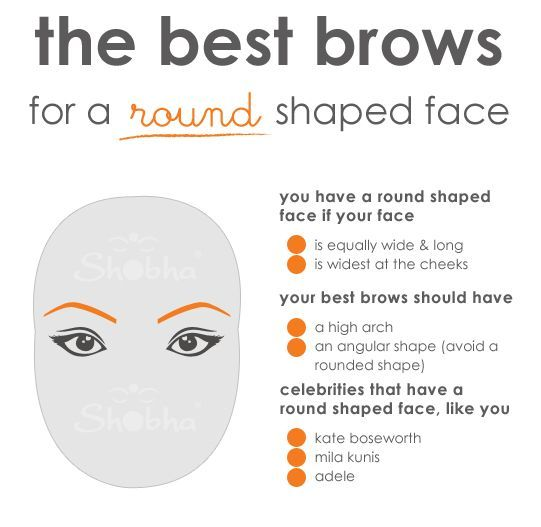 Image result for round shaped face