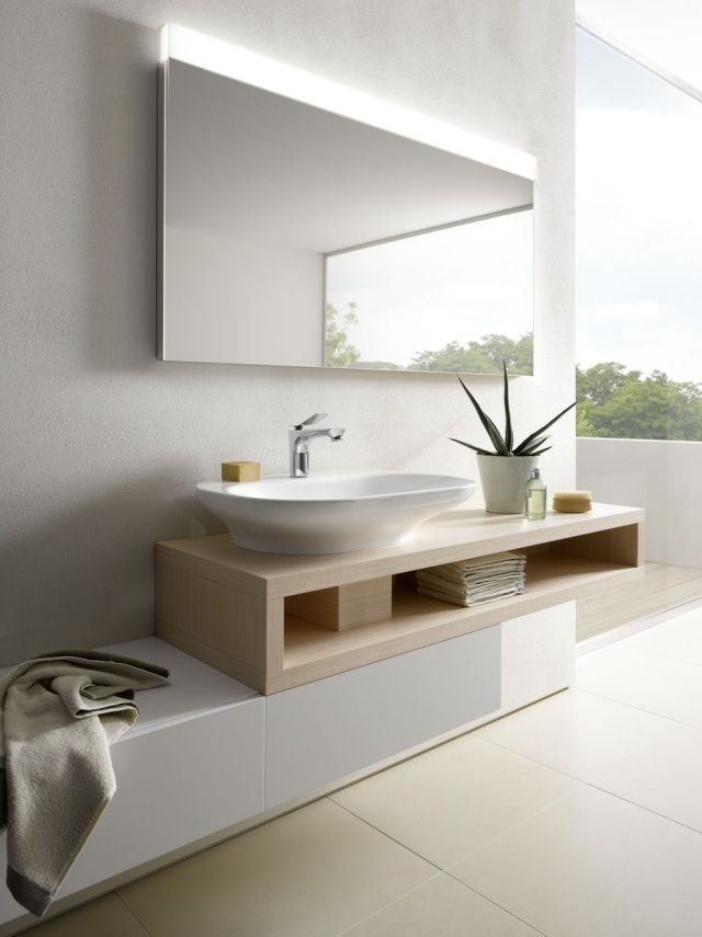 luminaire salle de bain: miroir avec éclairage intégré