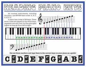 Learn to Play Piano Worksheet