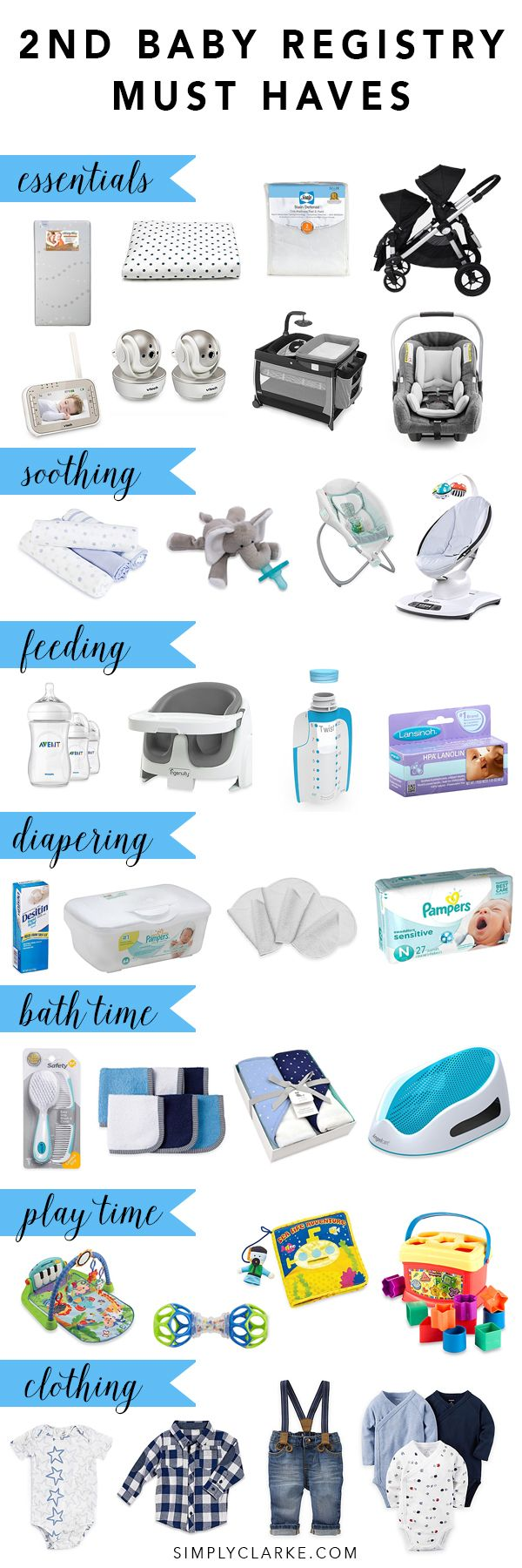 25 best ideas about baby checklist on pinterest baby needs list pregnancy hospital bag and baby list - Baby Room Checklist