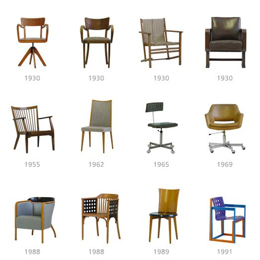 Weisner-hager Chair design history. Past designs have ...