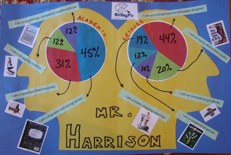 """""""Presenting Me"""" back-to-school assignment, option 1: Pie Graphs in our Heads, which laminate and decorate our hallways with. This lesson is the original  """"center-square"""" lesson from our Writer's Notebook Bingo Cards (http://corbettharrison.com/documents/Writers_Notebook_Bingo_Aug_Sept.pdf), and it can be accessed when you purchase the entire set of 10 cards...along with its two new variations."""