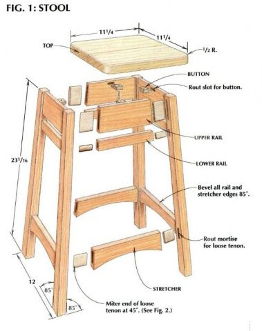 Working on a Shop Stool - Woodworking Talk - Woodworkers Forum
