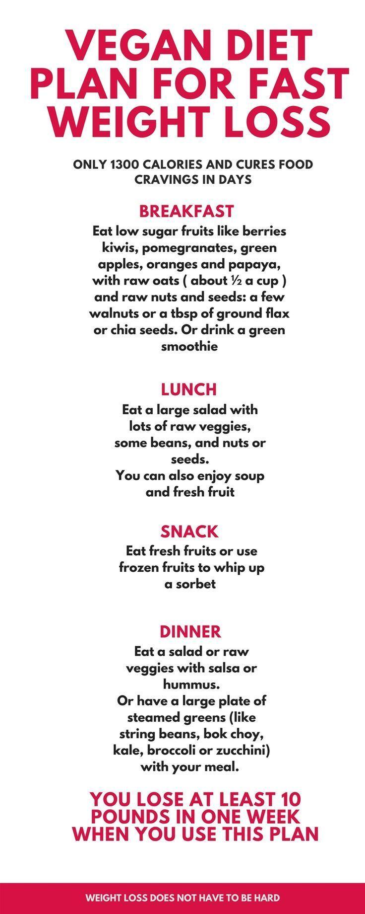 Diät-Plan Vegan Weight Loss Diät-Plan von Best 25 1300 Calorie Meal Plan Ideas On …