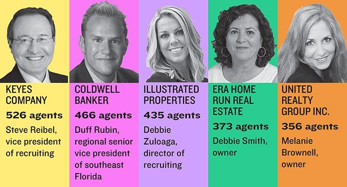 Biggest brokerages in Palm Beach