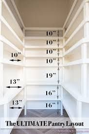 Image result for when corners don't meet on pantry
