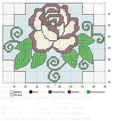 Rose WH
