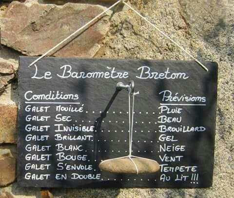 Baromètre breton !