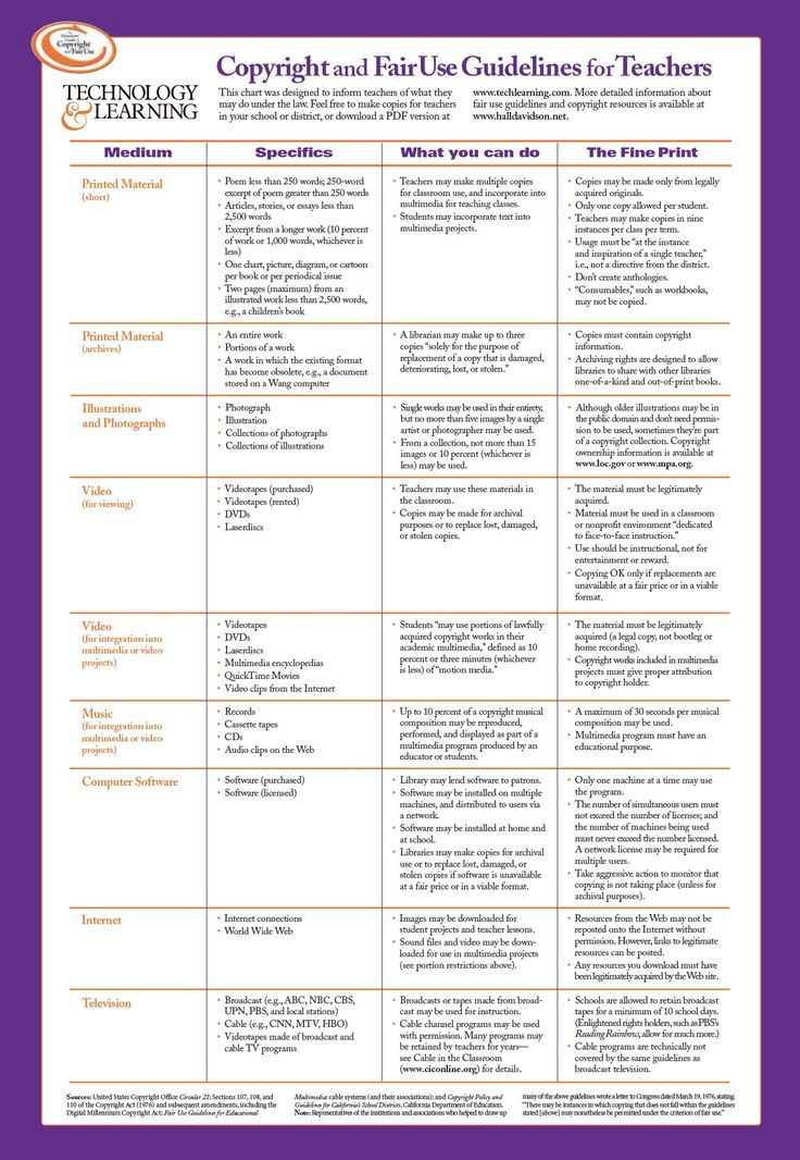 Check out this fantastic poster of copyright and fair use guidelines for teachers from the people at Tech&Learning. You can click on the image for a larger version, and make copies for teachers…